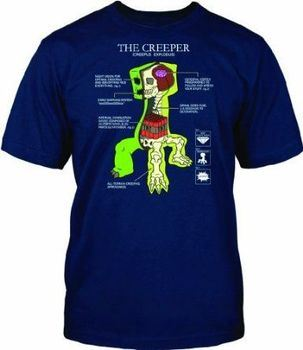 Minecraft Game The Creeper Creepus Explodus Anatomy Adult Navy T-Shirt