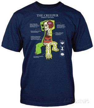 Minecraft - Creeper Anatomy (slim fit)