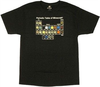 Periodic Table of Minecraft Elements (Beta) T-Shirt