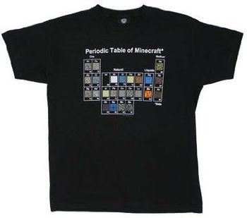 Minecraft Game Periodic Table Adult Black T-Shirt
